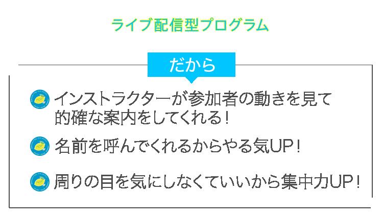 ライブ配信型プログラム
